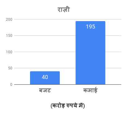 story content in indian movies - Satya Hindi